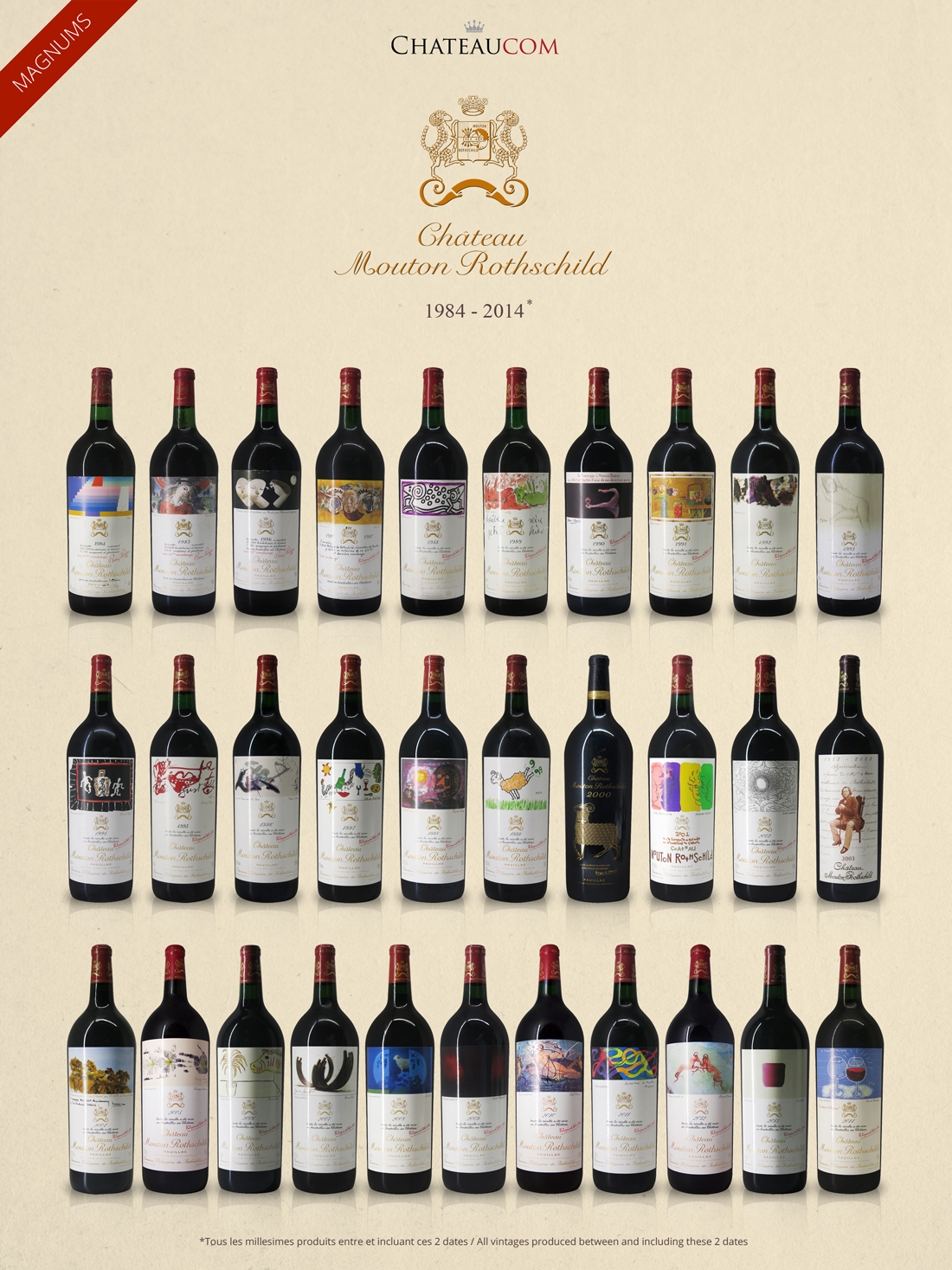 Collection Château Mouton Rothschild 1984 2014 Magnums