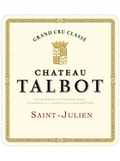 Château Talbot 1927 Bottle (75cl)