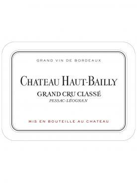 Château Haut-Bailly 1988 Bottle (75cl)