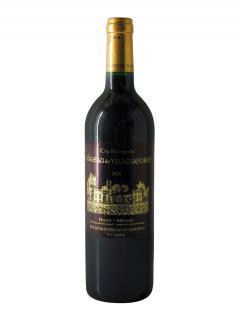 Château de Villegeorge 2000 Bottle (75cl)